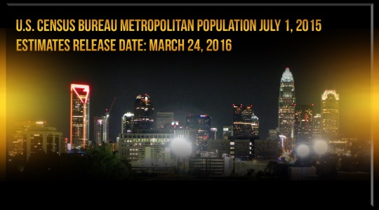 Metropolitan Populations 2016