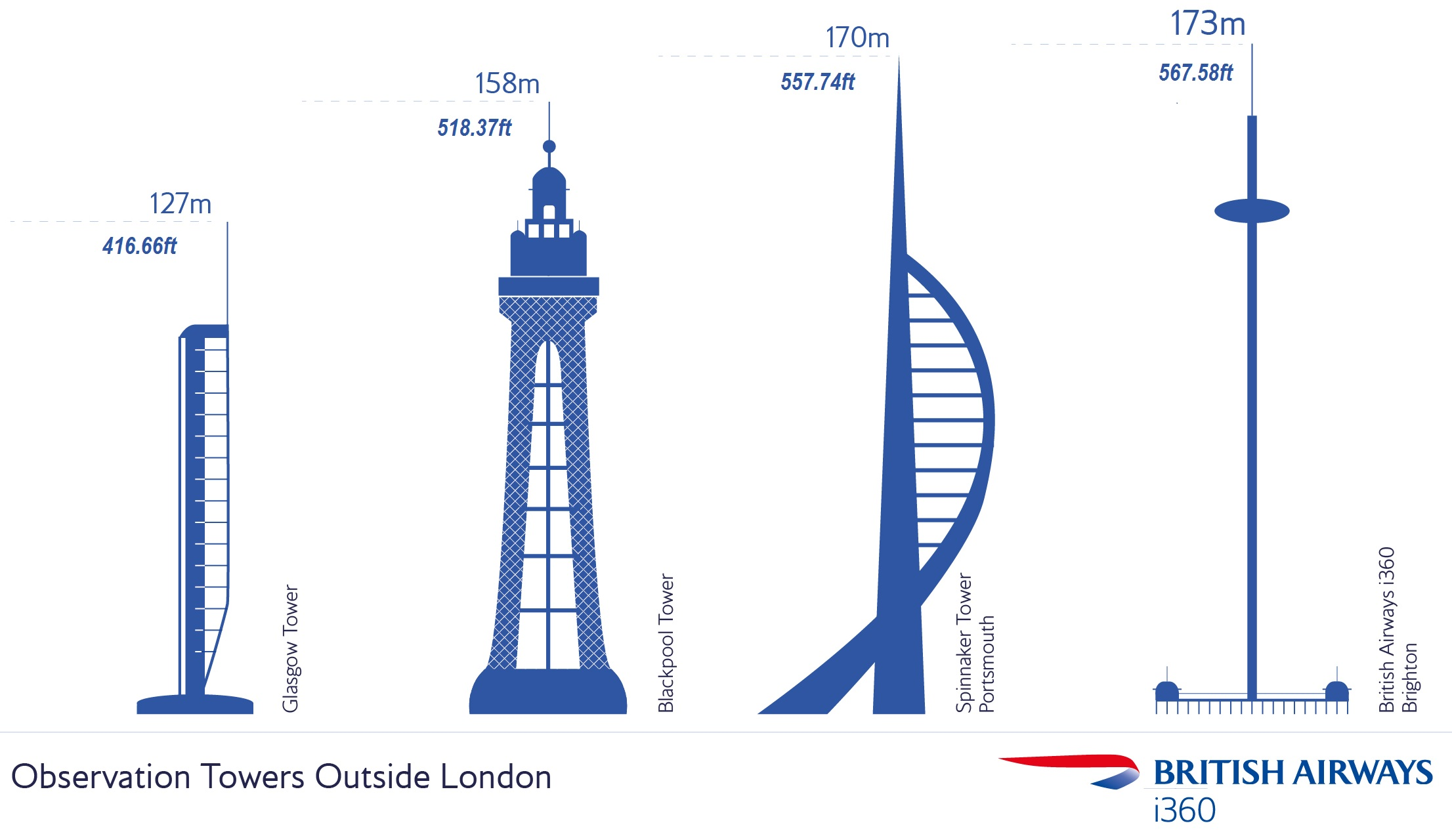 Glass Designs British Airways I360 Viewing Tower Vertical Cable Car