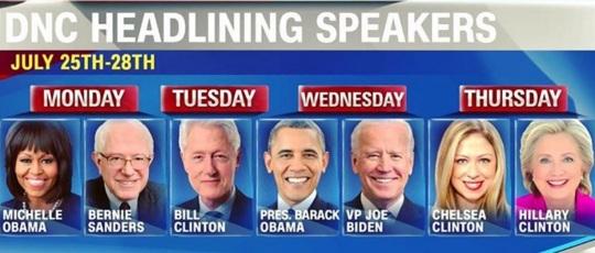 DNC Speakers