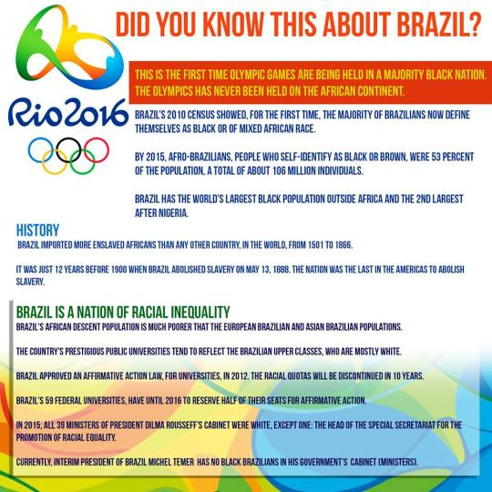 Olympic Facts 2016