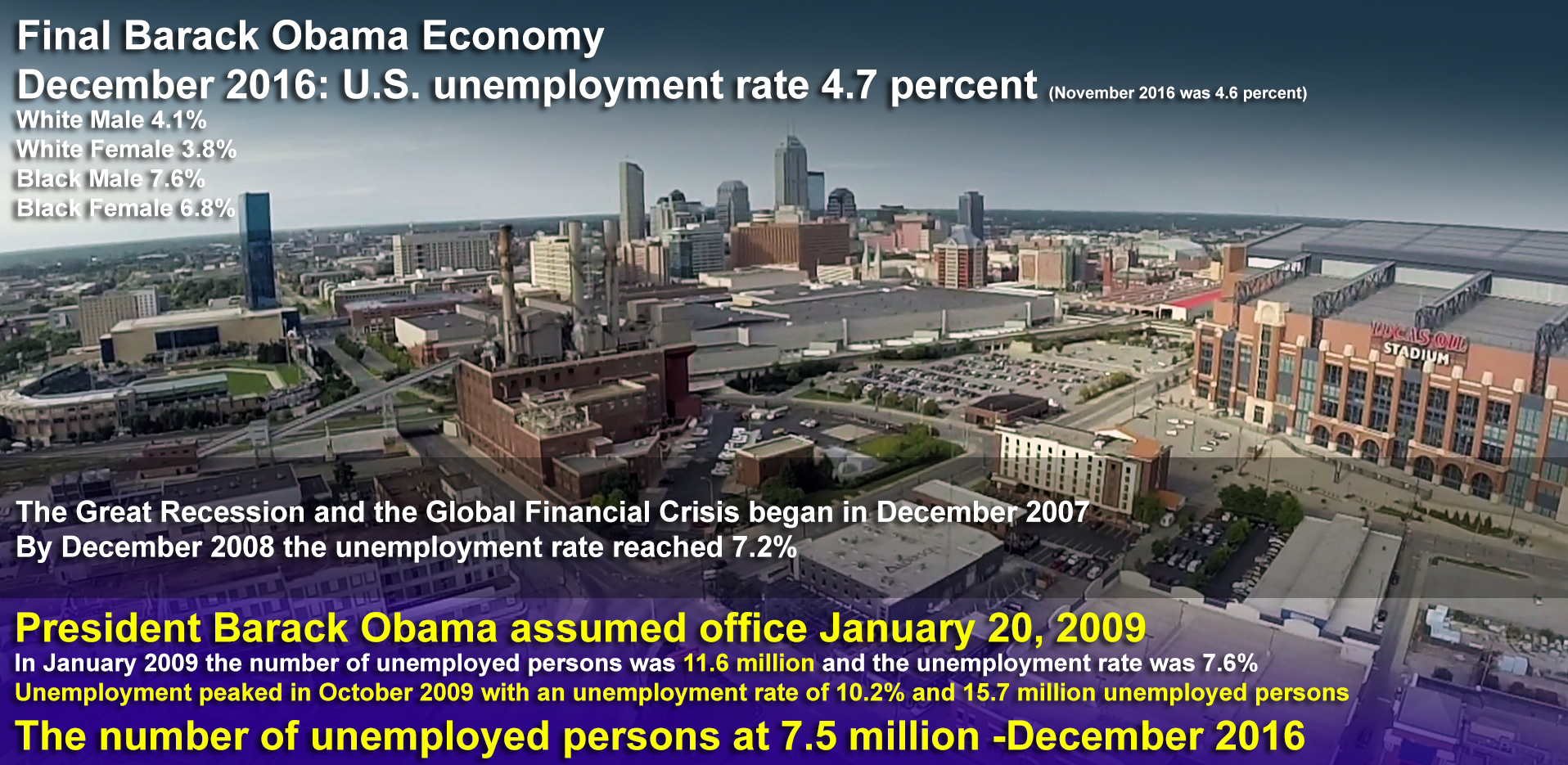 final obama economy u s unemployment rate percent in final obama economy u s unemployment rate 4 7 percent in 2016