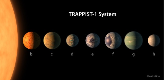 7-earth-like-planets
