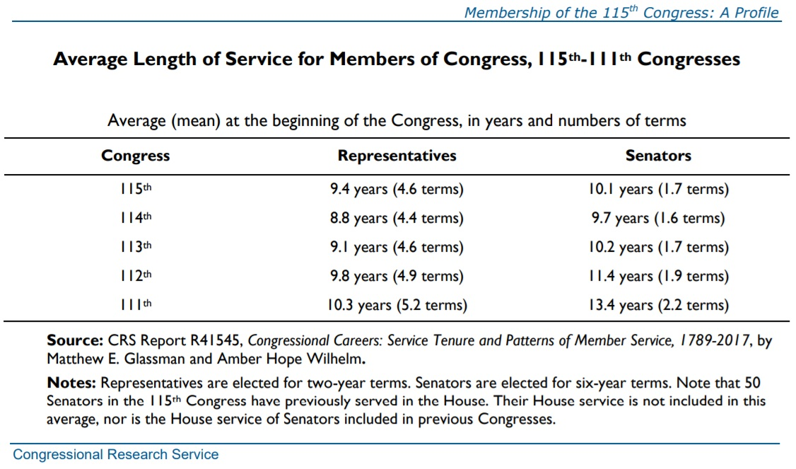 United states who are the members of the 115th congress dilemma x united states who are the members of the 115th congress publicscrutiny Images