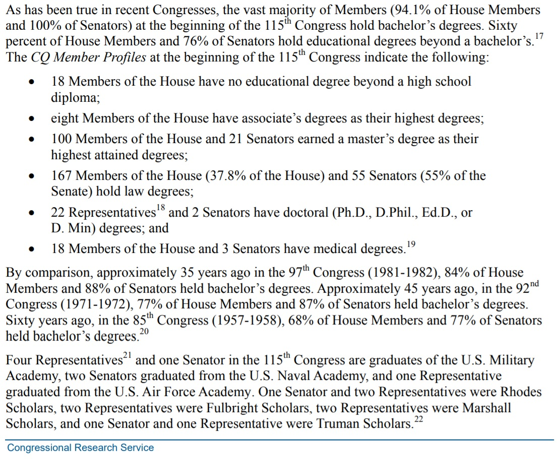 United states who are the members of the 115th congress dilemma x education publicscrutiny Images