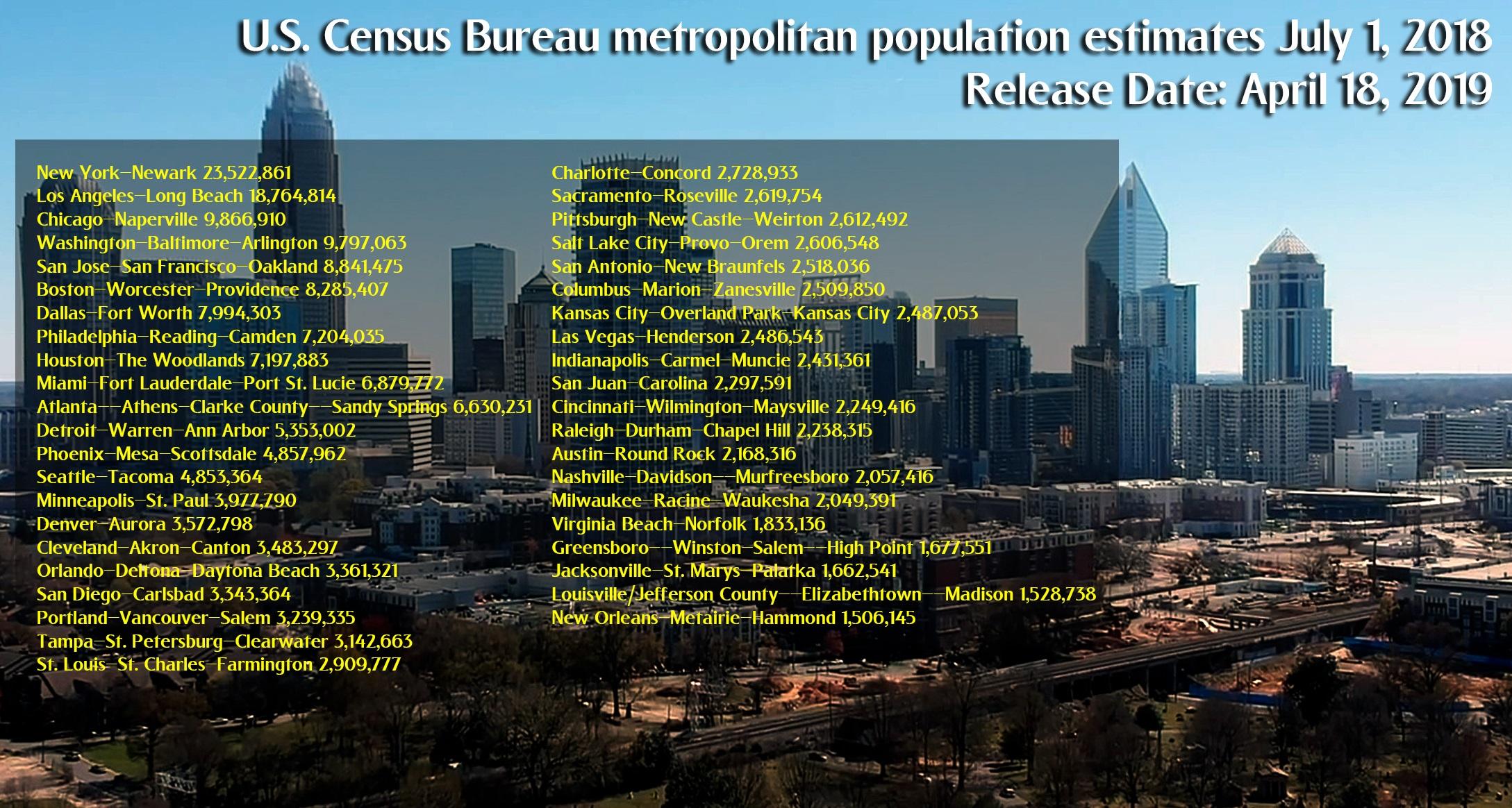 U S Census Bureau Metropolitan Population Estimates July 1 2018 Release Date April 18 2019dilemma X